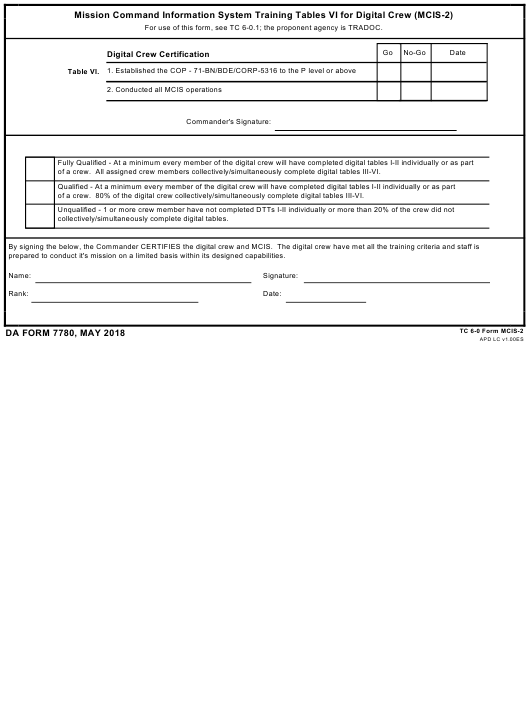 Download da Form 7780 Free
