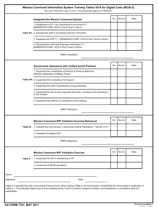 Download da Form 7781 Free