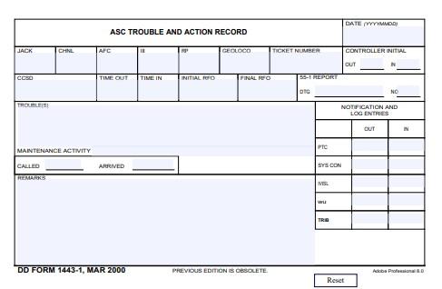 Download dd Form 1443-1 Free