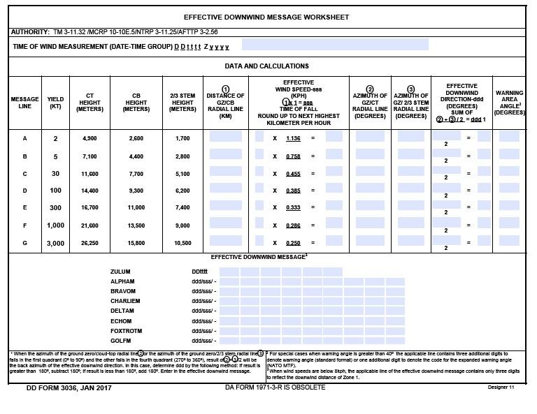Download dd Form 3036 Free